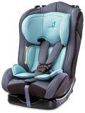 CARETERO Combo (0-25 kg) Fotelik samochodowy – mint